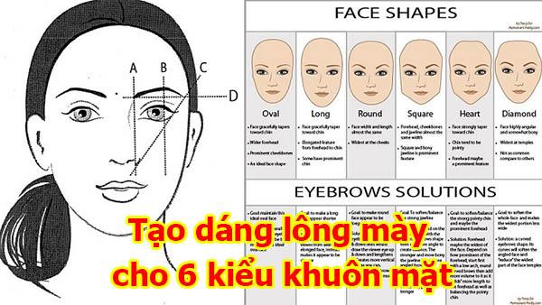6 kiểu khuôn mặt thường gặp